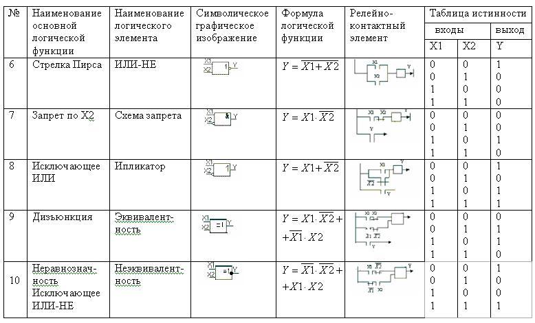 """"""",""""devices.narod.ru"""